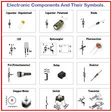 s video to component cable wiring diagram audio cable wiring