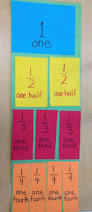 here u0027s a fun way to teach fractions using pool noodles pool