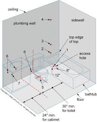 best 25 plumbing drawing ideas on pinterest local plumbers