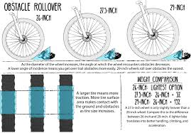 jeep tire size chart buyer u0027s guide to mountain bikes reggie u0027s bike shop toledo ohio