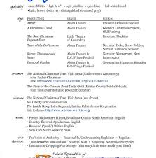 Skill Set Example For Resume by Crazy Skill Set Resume 8 Doc610603 Skill Set Examples Resume Is A