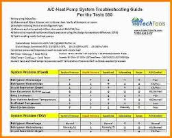 air conditioner troubleshooting chart all about air conditioner