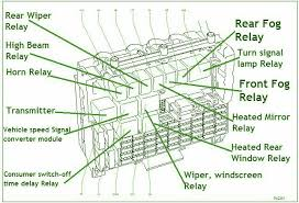 97 fl70 fuse box diagram wiring wiring diagram instructions