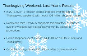 active black friday the gift of membership for black friday u0026 holiday shopping