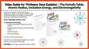 periodic table atomic radius ionization energy u0026 electronegativity