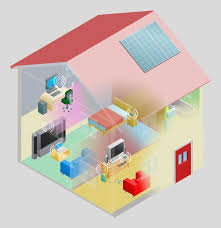 Design Home Network System Design Home Network System U2013 House And Home Design
