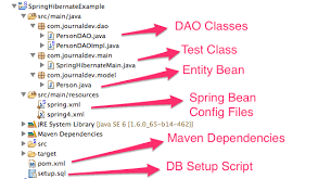 Tutorial Java Spring Hibernate | spring hibernate integration exle tutorial journaldev