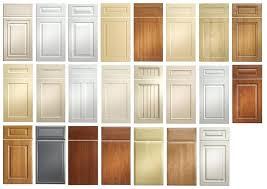 Kitchen Cabinet Door Types Types Of Cabinet Kitchen Cabinet Door Types Cabinets Cabinet Door