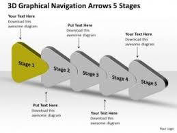 3d graphical navigation arrows 5 stages circuit diagram maker