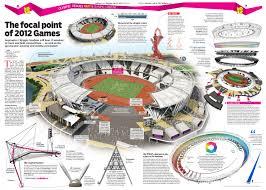 Kauffman Stadium Map Shesa Srl U2014 Juventus Stadium Torino Stadiums For Thesis