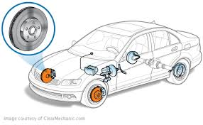 Brake Cost Estimate by Resurface Rotors Cost Repairpal Estimate
