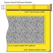 Turbidity Curtains Permeable Silt Curtains Geotextile Silt Screens