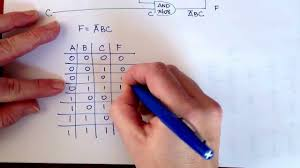 Truth Table Definition Getting The Logic Expression And Truth Table From A Circuit Youtube