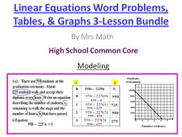 real world linear equations tables and graphs power point 3