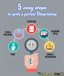 write an excellent dissertation paper in these 5 simple steps