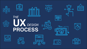 user experience design the ux design process a beginner s guide to user experience
