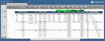 Free Excel Project Management Template Free Agile Project Management Templates In Excel Sprint Backlog