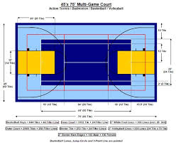 Half Court Basketball Dimensions For A Backyard by 7 Best Basketball Courts Images On Pinterest Backyard Basketball