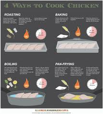 Cooking Infographic by Casserole Cooking Tips Ways To Cook Chicken Infographic