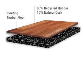 residential dunlop flooring