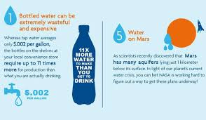 wordlesstech 5 interesting facts about our water supply infographic