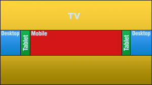 layout banner template new youtube banner template for new youtube layout png and psd