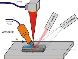 site da soldagem uma visão técnico científica da área de soldagem