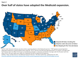 2016 optional state sales tax table medicaid financing how does it work and what are the implications