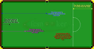 olhausen 7 pool table olhausen 7 foot pool table dimensions welcome to snooker tables