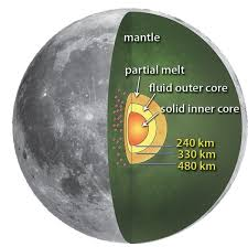is there lava on the moon what do the moon s insides look like