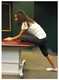 Stretching Table by Psoas Syndrome A Frequently Missed Diagnosis The Journal Of The