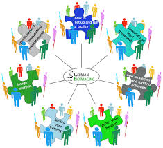 workgroups germanbioimaging