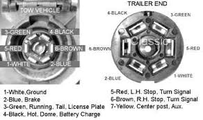 keystone rv wiring diagrams questions u0026 answers with pictures