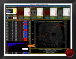 Online Spreadsheet Program Day Trading Expectancy Simulator Monte Carlo U0026 Mersenne Twister