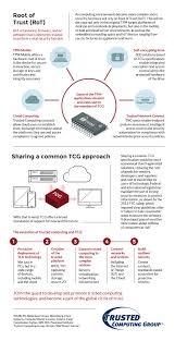 infographic tcg part 3 1 jpg