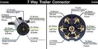 wiring diagram 5 wire trailer wiring diagram 7 blade trailer plug