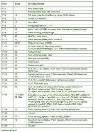 2006 ford e450 fuse box diagram wiring diagrams