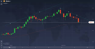 bitcoin trading with iq option three distinct approaches