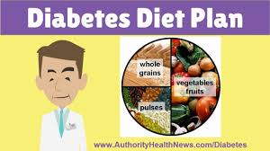 see diabetes diet plan food list meal plans for diabetes youtube
