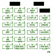 2000 gmc jimmy fuse diagram 2000 wiring diagrams instruction