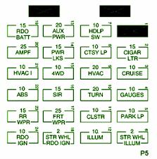 2001 blazer fuse box 2001 wiring diagrams instruction