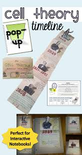 cell interactive notebook cell theory pop up timeline cell