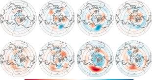bureaux des hypoth ues pacific sea surface temperatures midlatitude atmospheric