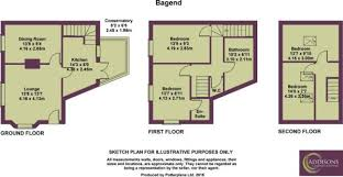 Bag End Floor Plan 3 Bedroom Semi Detached House For Sale In Cotherstone Co Durham Dl12