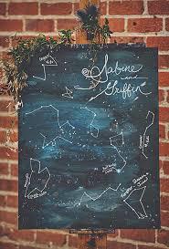 unique wedding guestbook alternative guest book ideas brides