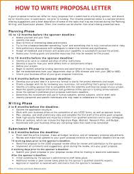 Letter Of Intent Business Sample by How To Write A Business Proposal Lettersample Business Proposal