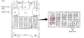 1999 nissan sentra fuse box location nissan wiring diagrams for