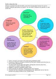 ks5 essay writing teachit english