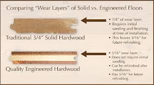 great engineered hardwood vs solid hardwood vs engineered wood