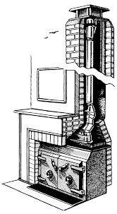 fireplace insert liner interior design ideas wonderful under
